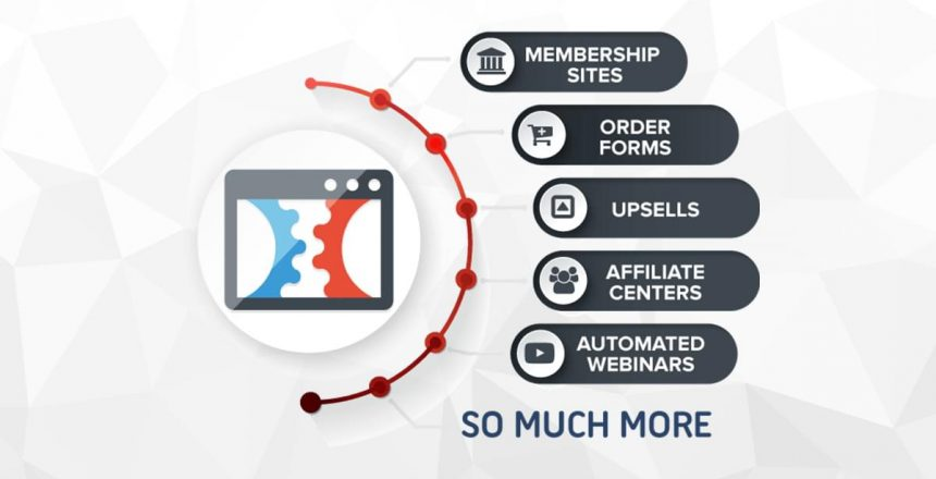 What Does Clickfunnels Certified Partners Mean?